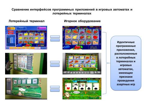 Ответственность за игровые автоматы арендодателя 888 casino software download