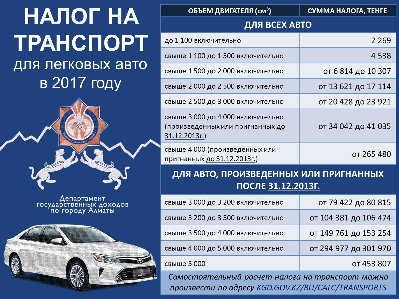 брендом Sivera в казахстан на авто 2017 докумпнты вычитала термобелье